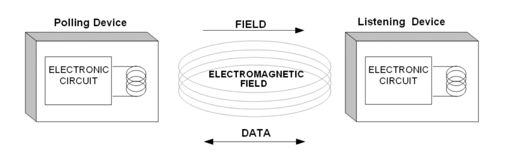 Data-transform-1024x323